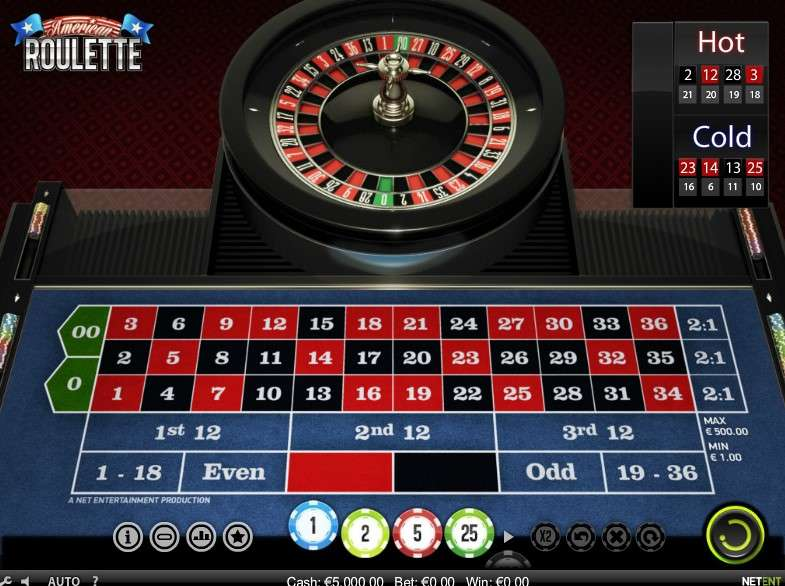 Бонусы новичкам в казино